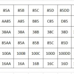 Bra size chart conversion 2